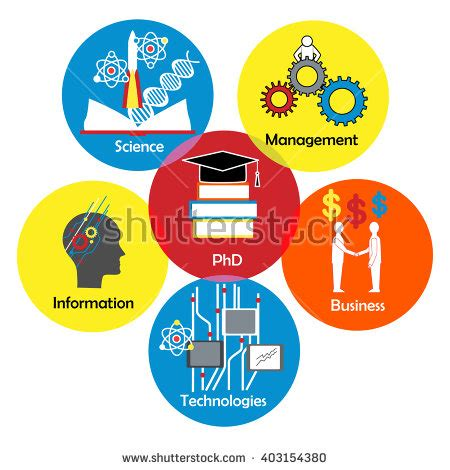 Sample research proposal topics in information technology pdf